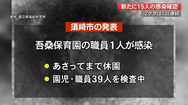 高知 県 感染 者 情報